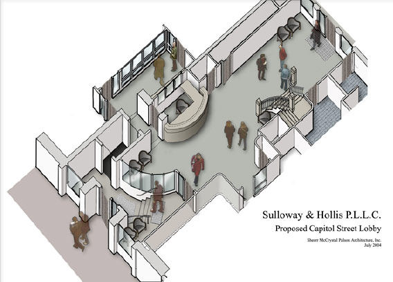 SMP Architecture - Sulloway & Hollis