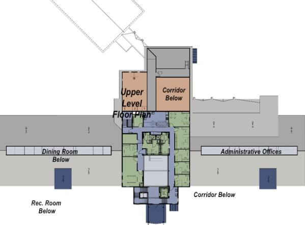 SMP Architecture - Sullivan County Community Corrections Center